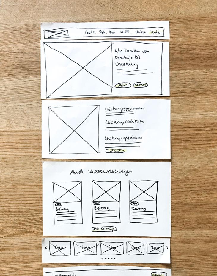 Durch Wireframes und Papier Prototypen nähert man sich dem Seitenlayout an.